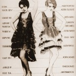 Hollywood Glamour – The ideal female body shape