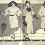 Vintage Fashion – The History of Hemlines