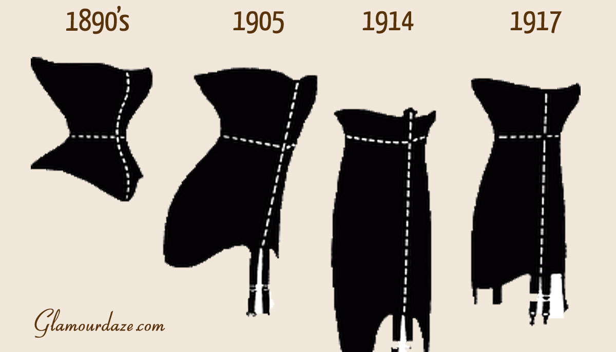1900 Women's Fashion Trends