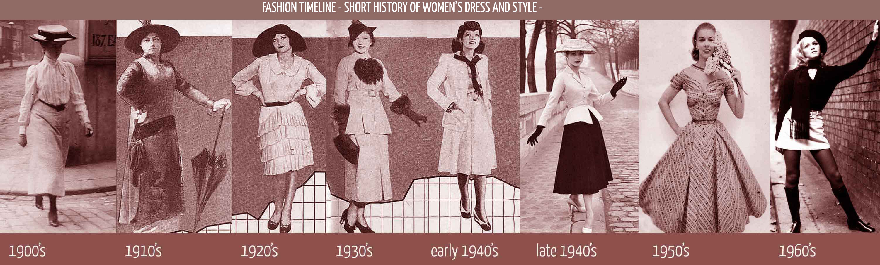 Fashion Timeline and Hemline Index -1900 to 1970 - Illustration