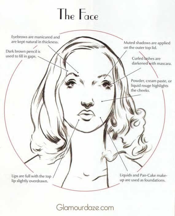 1940s-makeup-secrets--The-face