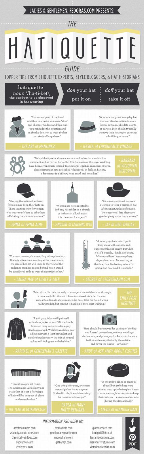 1277d82ead9aa Vintage Hat Etiquette Guide
