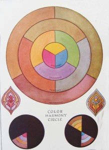 1920s-fashion---Complimentary-Color-Wheel---dress-and-hair-match