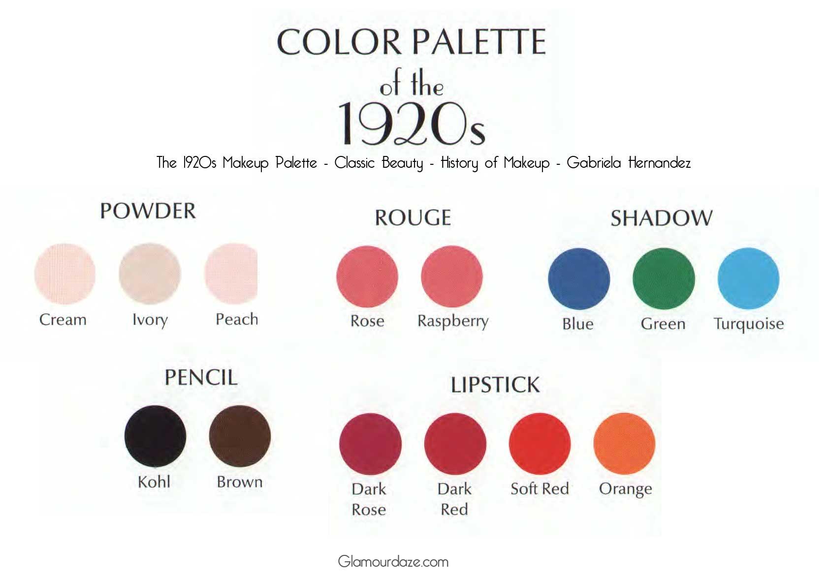 1920s-Makeup-Palette---History-of-makeup-Gabriela-Hernandez---