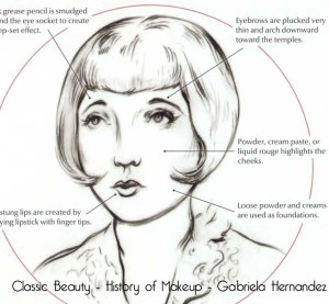1920s-face---key-looks---Gabriela-Hernandez---