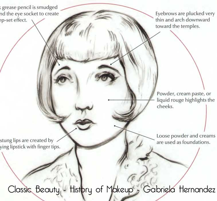 1920s-face---key-looks---Gabriela-Hernandez---