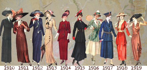 Dress Fashion -Timeline-1910 to 1919
