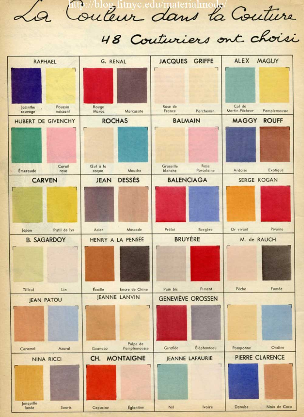 Awesome ... Popular Paint Colors 1930s. 1950s Fashion Actual Color Swatches Of Dior  And Balenciaga Glamourdaze