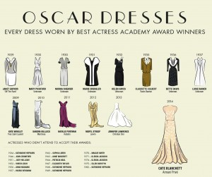 Best-Actress-Oscar-Dresses---1929-to-2014