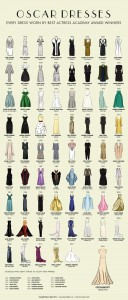 Best-Actress-Oscar-Dresses---1929-to-2014---full-infographic
