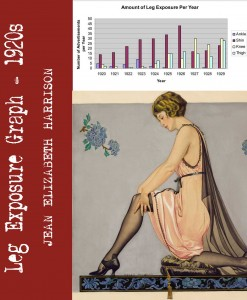 1920s fashion - 1920-to-1929-leg-exposure-graph-in-advertising