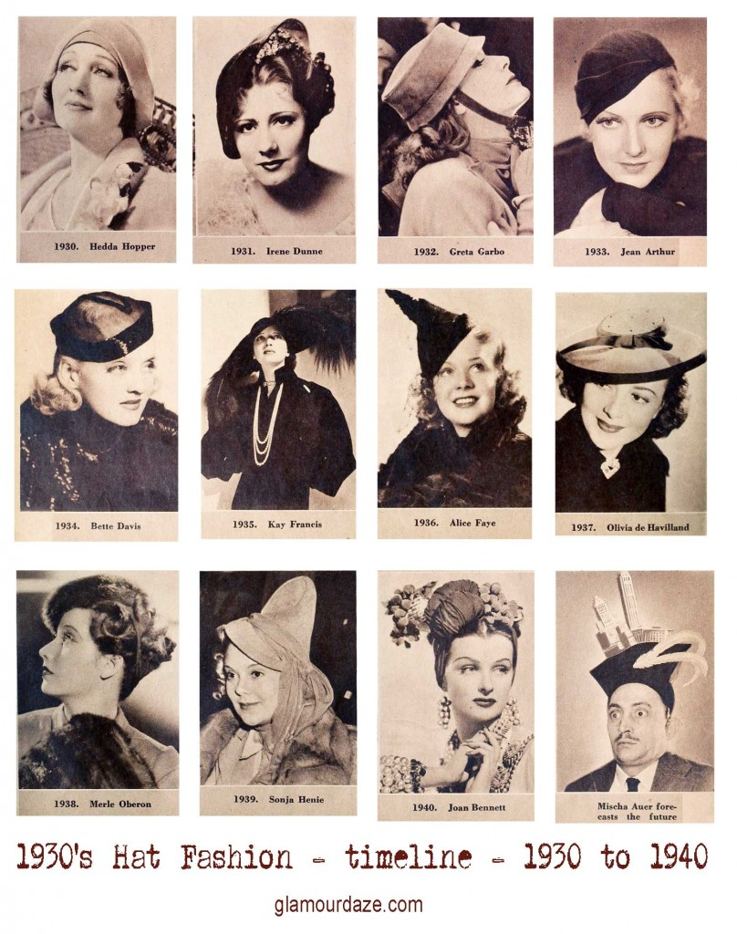 1930s-Hat-fashion-Timeline---1930-to-1940