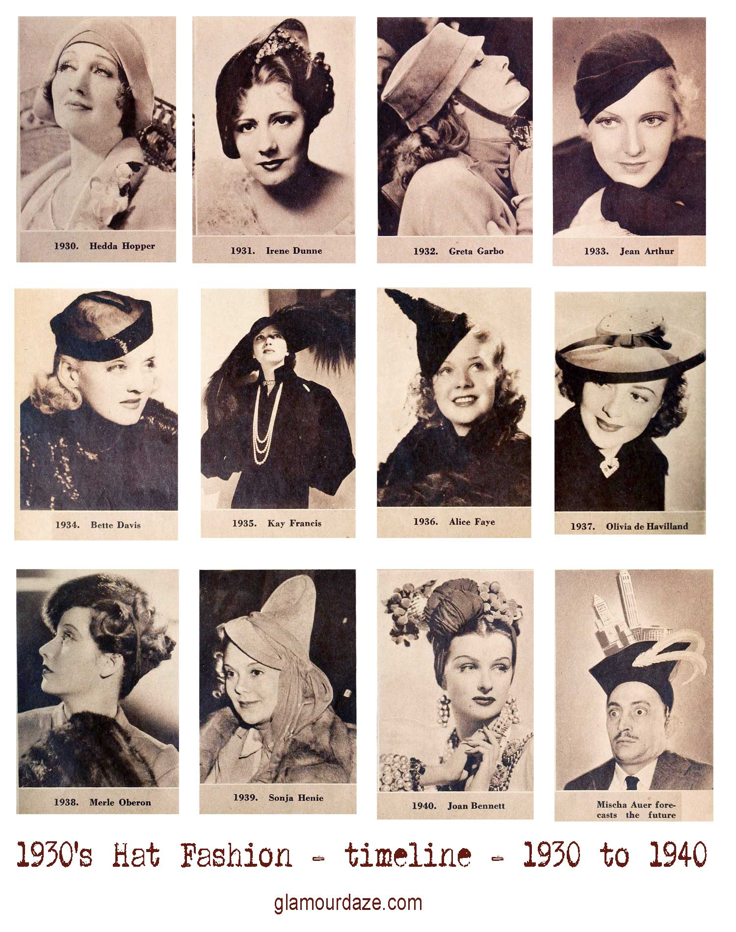 Photographic Timeline of 1930s Hats - 1930 to 1940.  961baceaf87