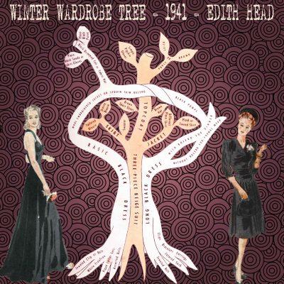 Edith-Head---1941-winter-wardrobe-tree