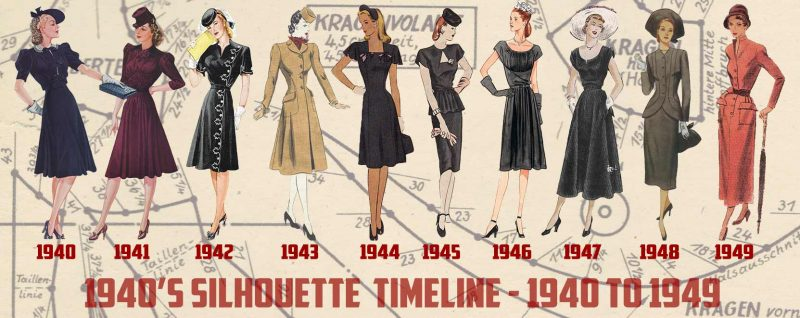 1940's dresses - 1940 to 1949 fashion timeline