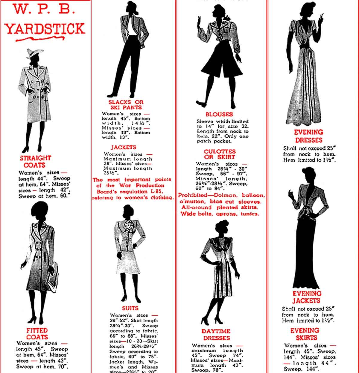 1f31e1f4e4ad History of 1940s Fashion - 1940 to 1949   Glamour Daze