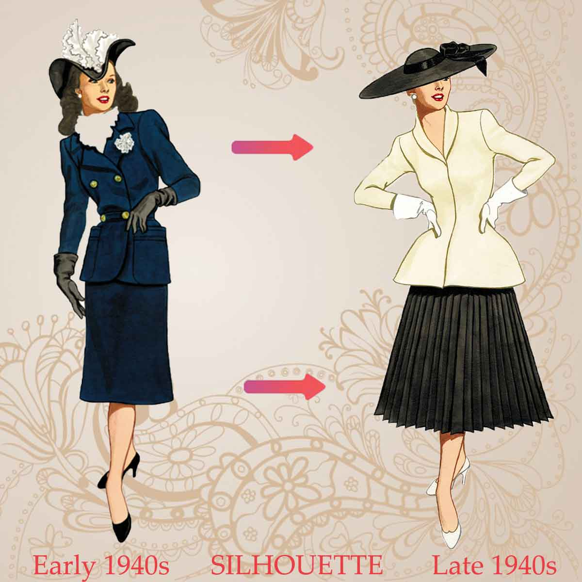 The 1940s fashion silhouette