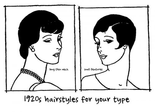 1920's Hairstyles for Face Shapes