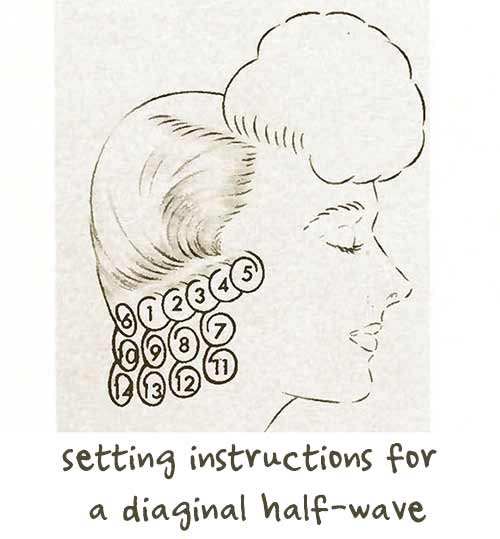 1940s-Hairstyle-tutorial---half-waves---diagonal-setting-instructions
