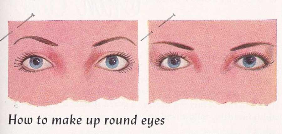 Max Factor The Art Of 1950s Eye Makeup