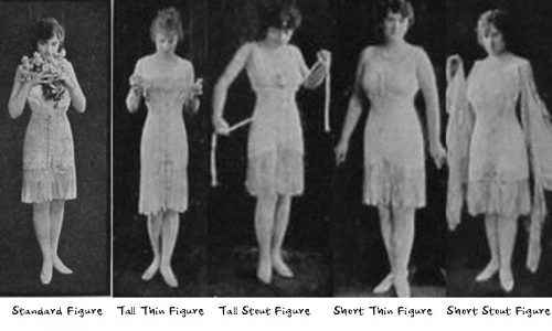 Gossard-Figure-types-1918