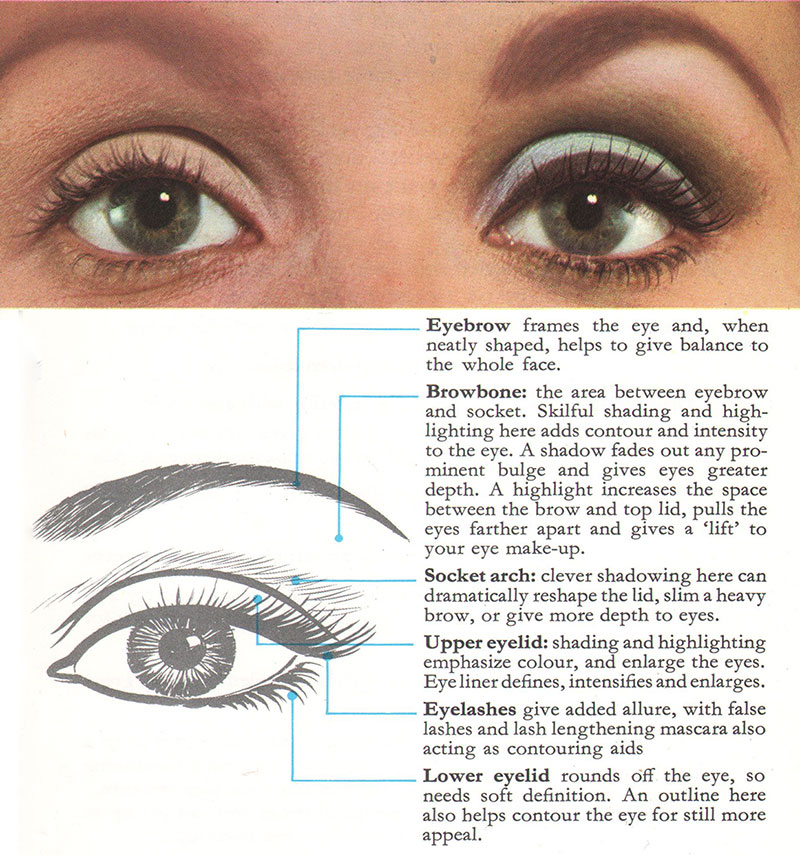 60's-eye-makeup---The-Six-Application-Points